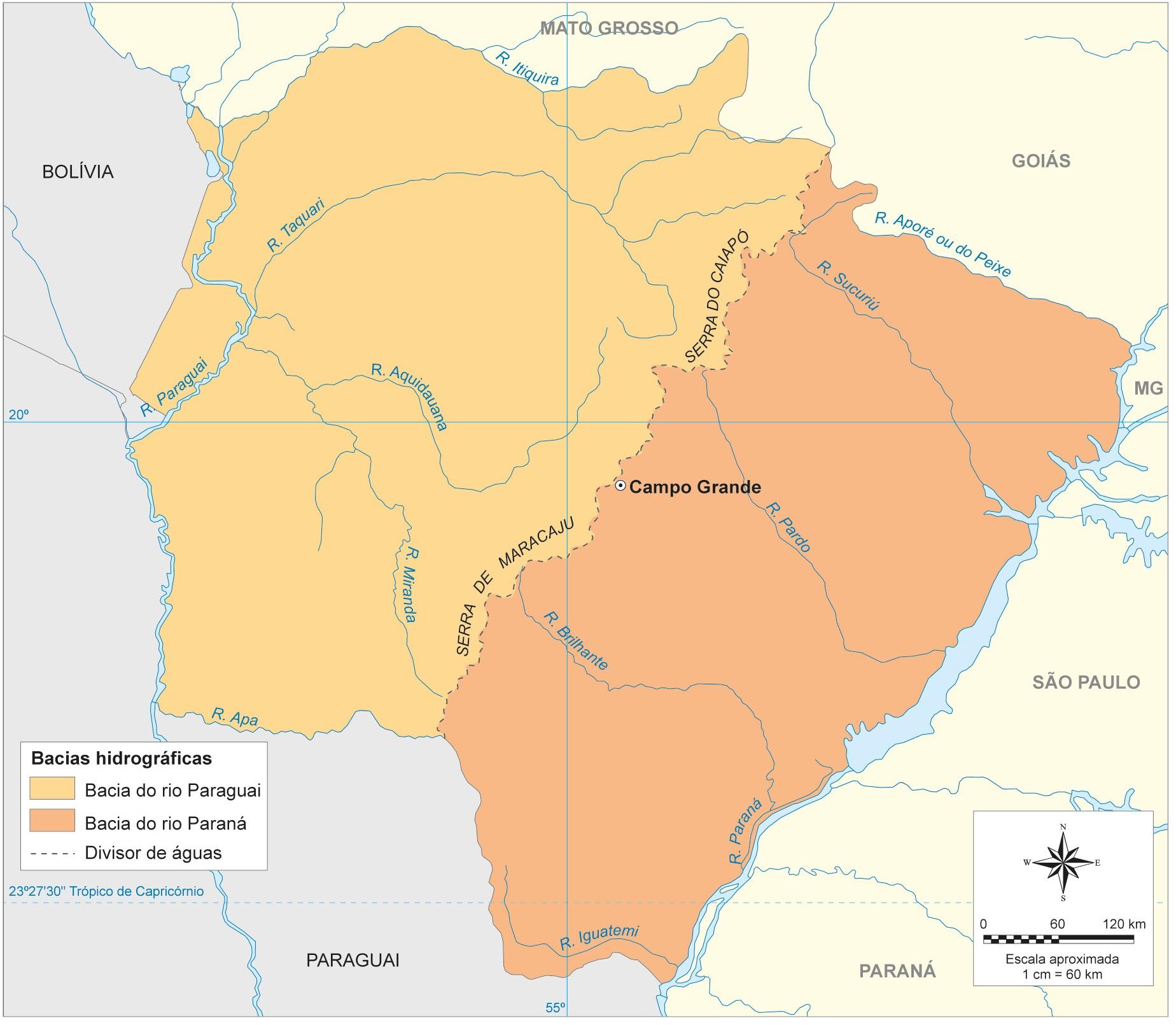 Mato Grosso do Sul – bacias hidrográficas